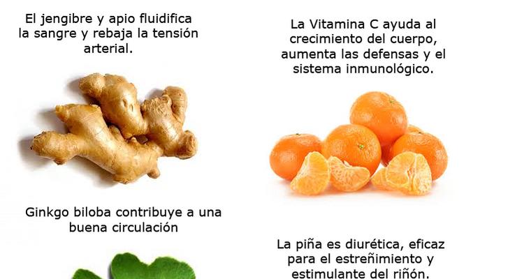 10 alimentos contra la mala circulaci n - Alimentos para la circulacion ...